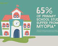 Myopilux 2D Explainer