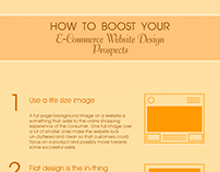 How to Boost your eCommerce Website Design Prospects