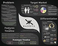 Kabrya Infographic