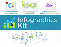 Infographics KIT, template