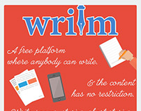 Writm Blogging Site Info Poster