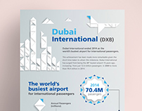 Dubai Airport Infographic -World's Busiest Airport