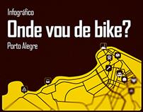 Onde vou de bike | infográfico
