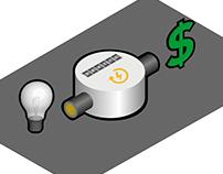 Pesquisa Mercadológica para Micro geração (2018)