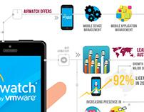 2015 Frost & Sullivan Best Practices Awards Infographic