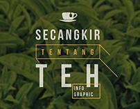 Secangkir Teh - Infographic