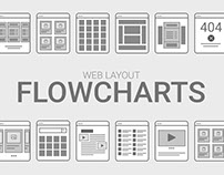 Web layout Flowcharts