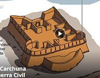 MISIÓN CARCHUNA · infographic · video