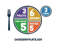 ChooseMyPlate.org Activity Poster