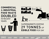 Feeding Hong Kong - Infographic Animation
