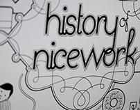 History of Nicework