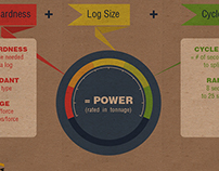 Infographic: Log Splitter Buyer's Guide