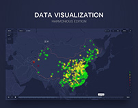Data visualization -Demo