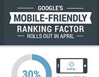 Google Mobile Friendly Ranking Factors