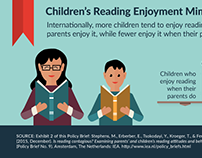 Infographic Series: Is Reading Contagious?
