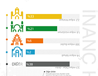 ◉ religions infographic