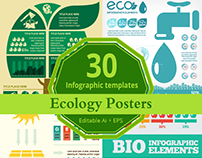 Ecology Poster Infographic Templates