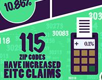 EITC Infographic