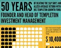 Great investors infographics