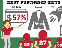 Holiday Shopping: App Up Your Game!