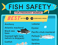 Infographic : Fish Safety for Pregnant Women