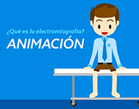 Electromiografía - Animation