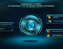 NETWORK ENERGY EFFICIENCY