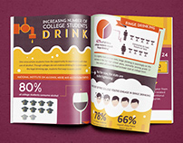 College students drink Infographic