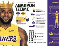 ΛεΜπρόν Infographic