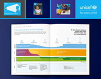 Infographic and UNICEF Reports Design Vol. 3