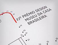 27º Prêmio Design Museu da Casa Brasileira