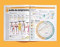 NBA infographics - Público