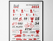 Tirol Cycling Team