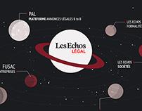 Les Echos LEGAL
