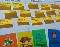 Entrevista/Mediação c/ Design Thinking