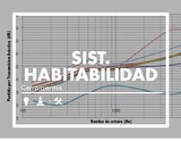 Sist. Habitabilidad: Cerramientos / ARQU-2320C