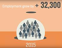 Singapore Labour Market 2015 Videographic
