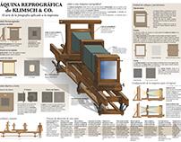 Infografía: Máquina reprográfica de Klimsch & Co.