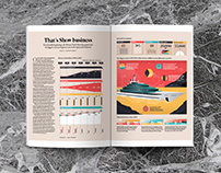 BOAT Int. MAGAZINE - That's Show Business