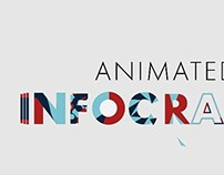 Animated typography