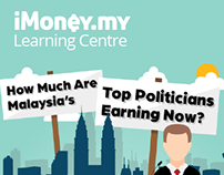 [INFOGRAPHIC] iMoney learning center article