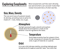 Infographic_ Exploring Exoplanets