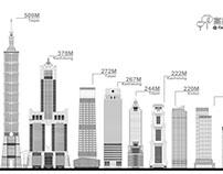 台灣 200M 以上大樓