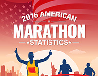 The Complete Overview of Marathon in the U.S. in 2016