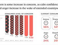 Covid -19 Infographics