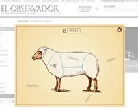 Cortes de carne - El observador
