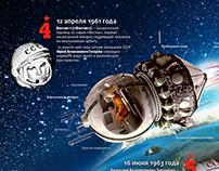 Постер про русский космос