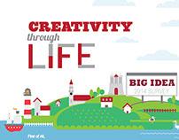 BIG IDEA CLIENT SURVEY 2014