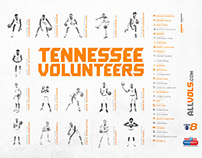 Tennessee Basketball '17-18