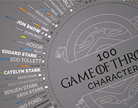 Game of Thrones - An Infographic